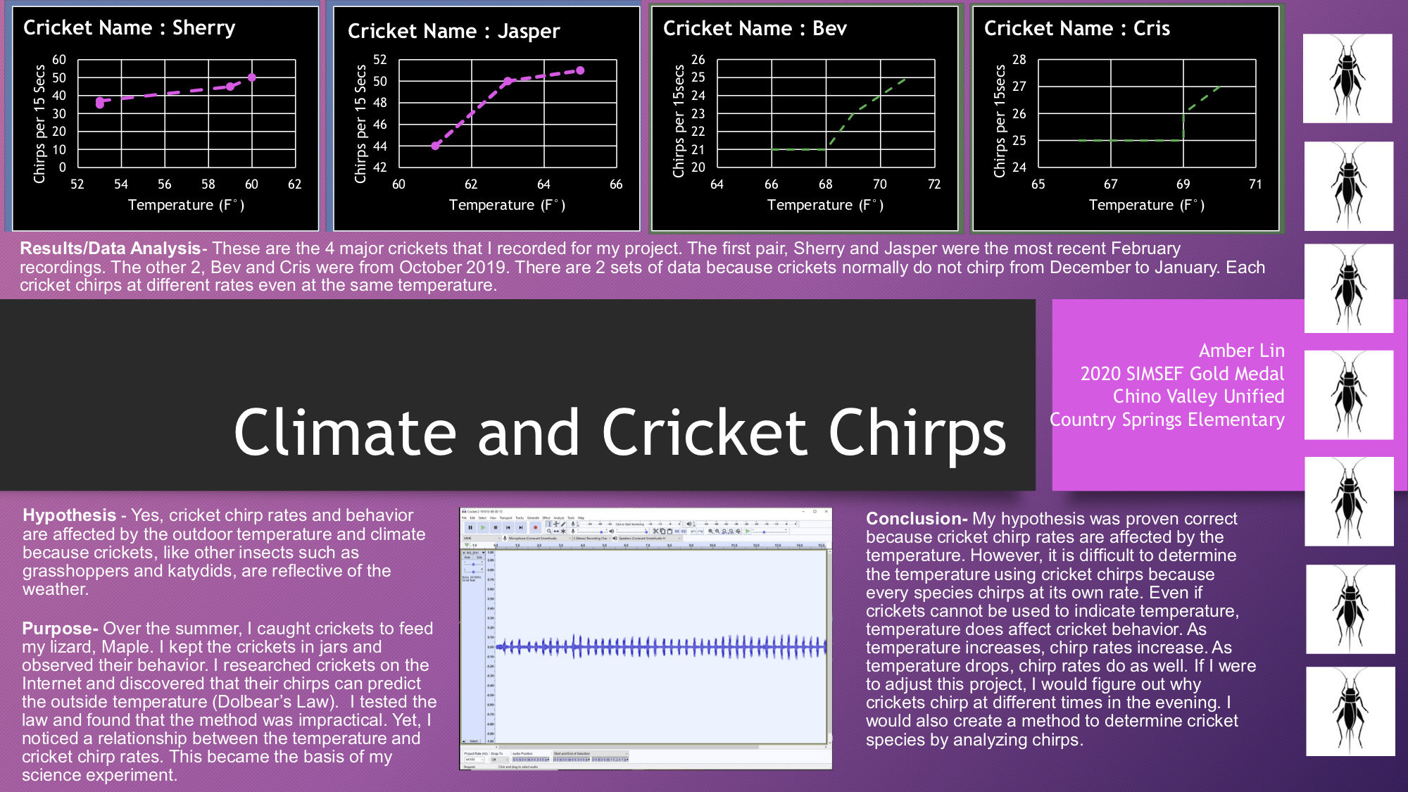 Climate and Cricket Chirps Project